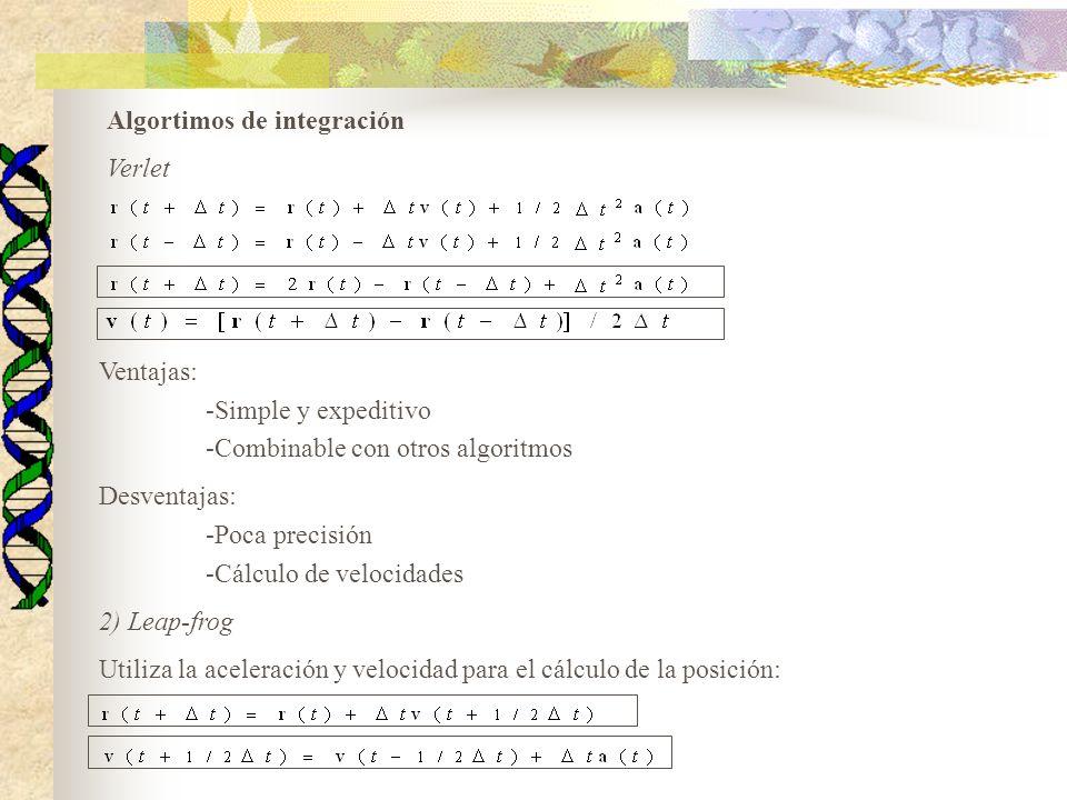 Algortimos de integración Verlet