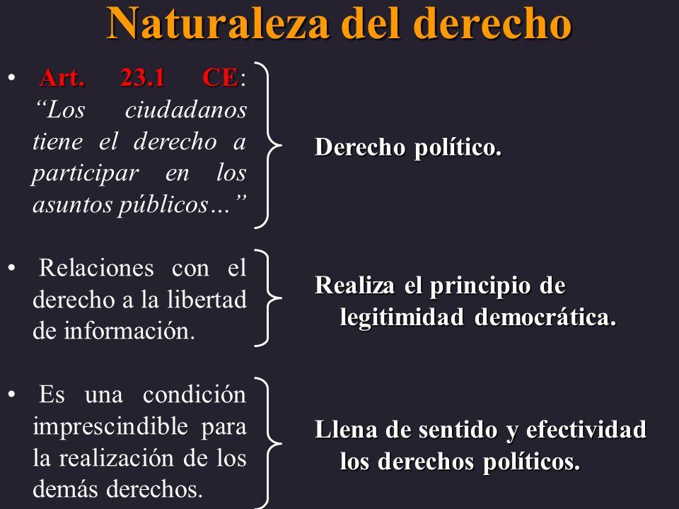 Naturaleza del derecho