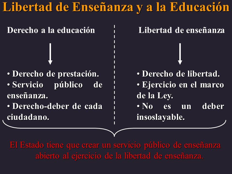 Libertad de Enseñanza y a la Educación