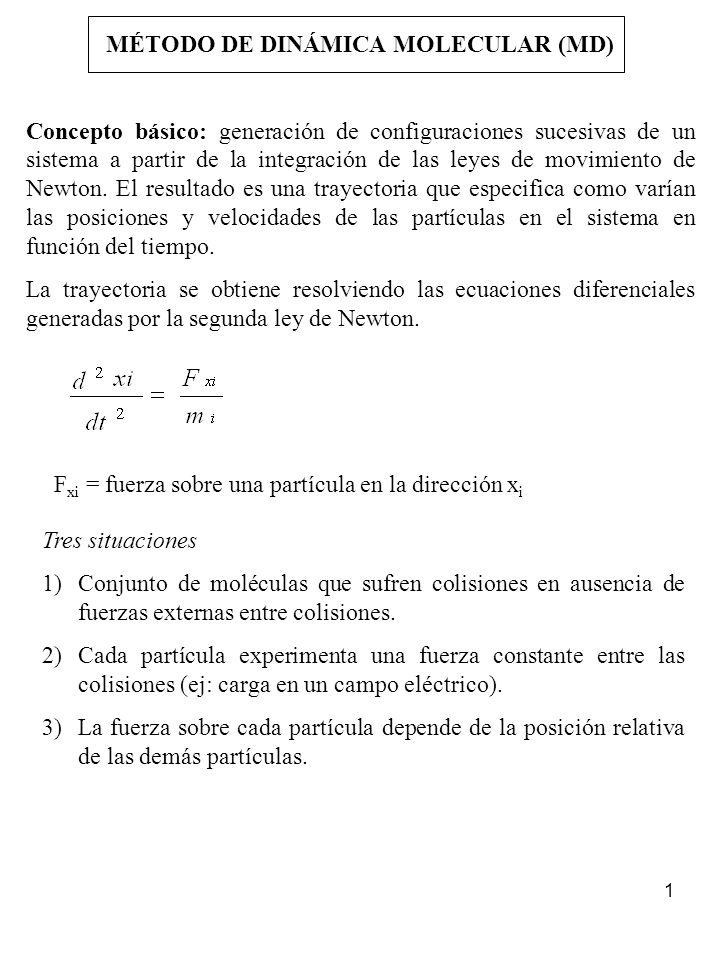 MÉTODO DE DINÁMICA MOLECULAR (MD)