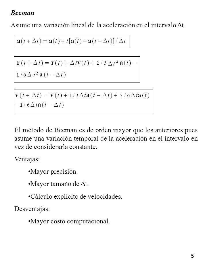 BeemanAsume una variación lineal de la aceleración en el intervalo Dt.