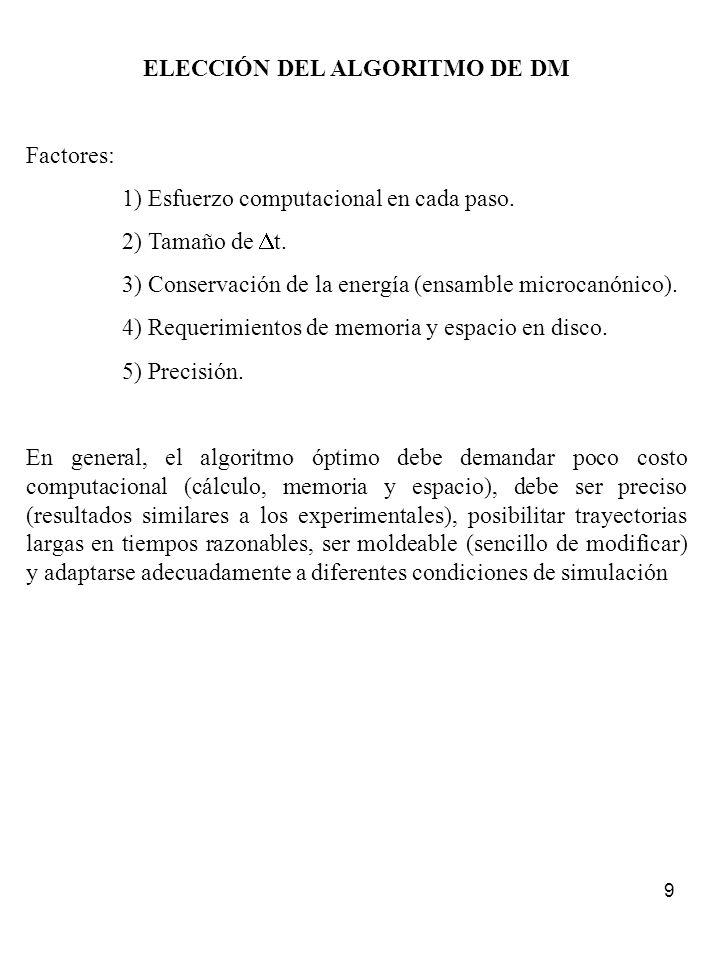ELECCIÓN DEL ALGORITMO DE DM