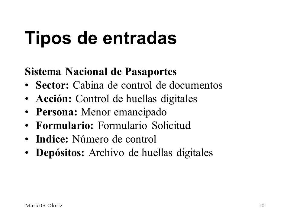 Tipos de entradas Sistema Nacional de Pasaportes