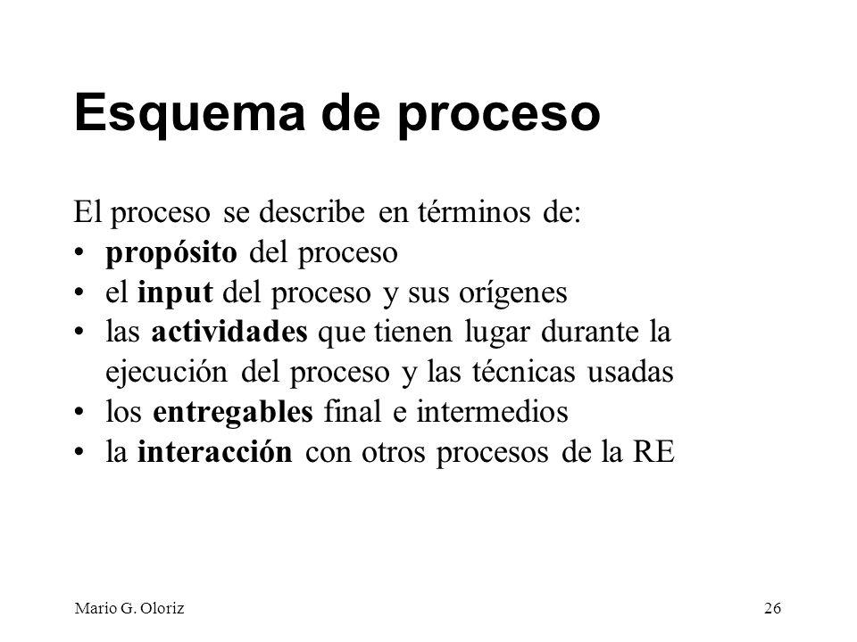 Esquema de proceso El proceso se describe en términos de: