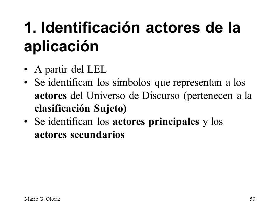 1. Identificación actores de la aplicación