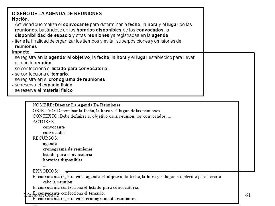 Mario G. Oloriz DISEÑO DE LA AGENDA DE REUNIONES Noción: