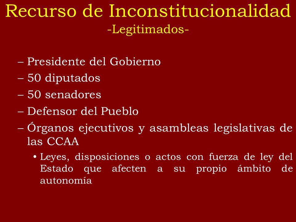Recurso de Inconstitucionalidad -Legitimados-