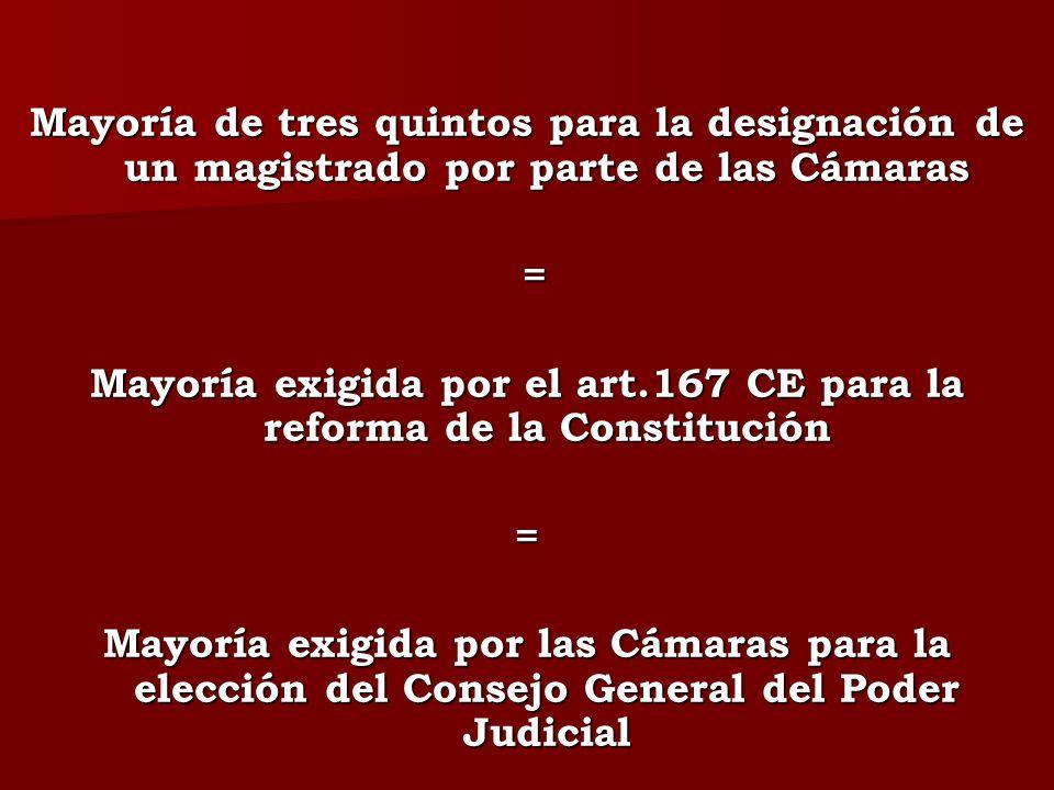 Mayoría exigida por el art.167 CE para la reforma de la Constitución