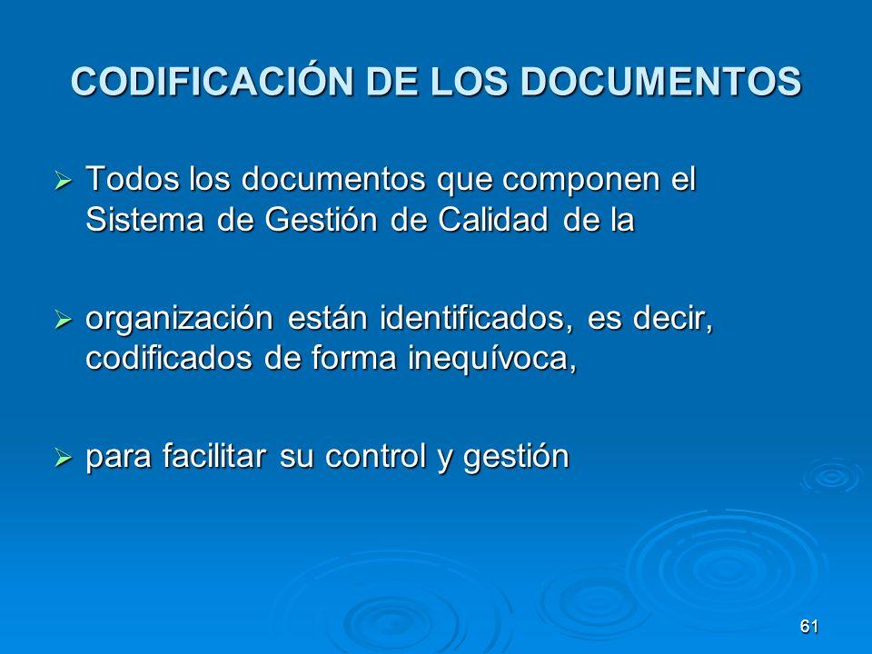 CODIFICACIÓN DE LOS DOCUMENTOS