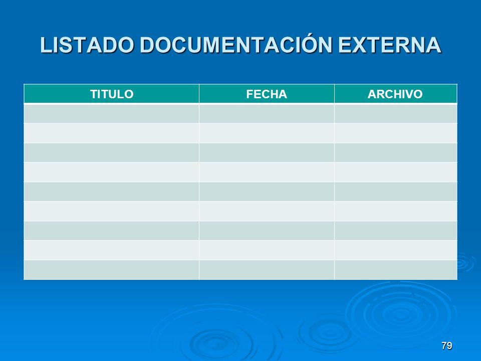 LISTADO DOCUMENTACIÓN EXTERNA