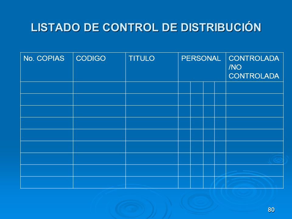 LISTADO DE CONTROL DE DISTRIBUCIÓN