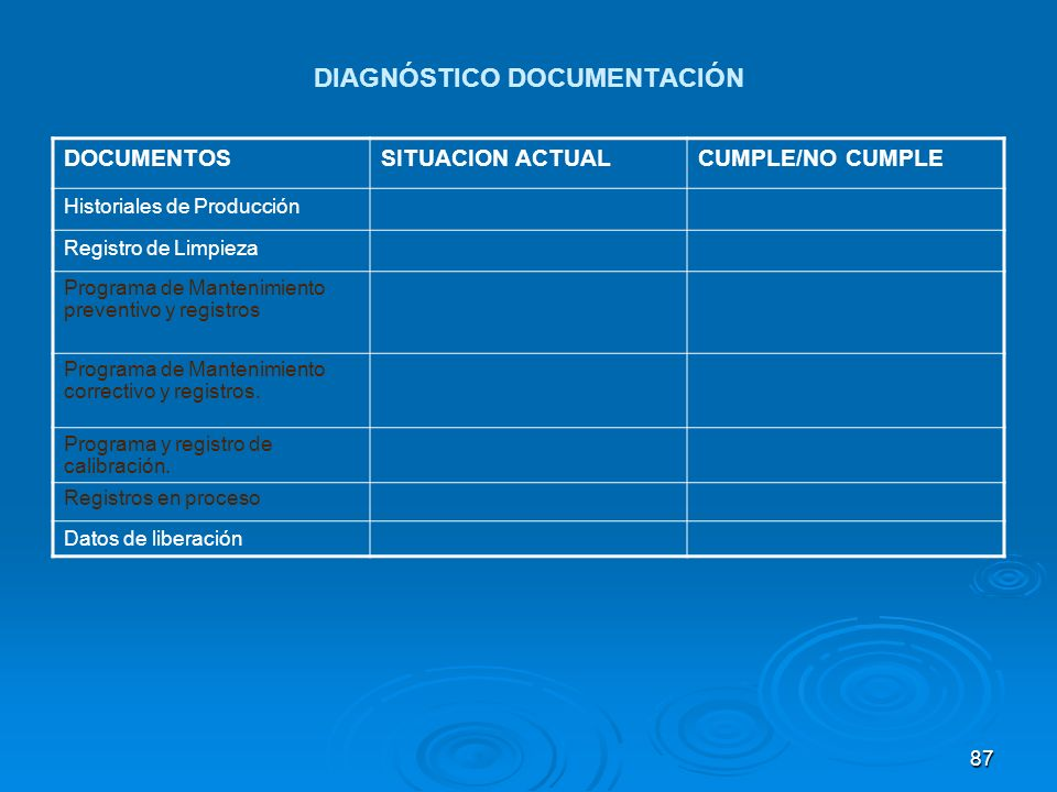 DIAGNÓSTICO DOCUMENTACIÓN