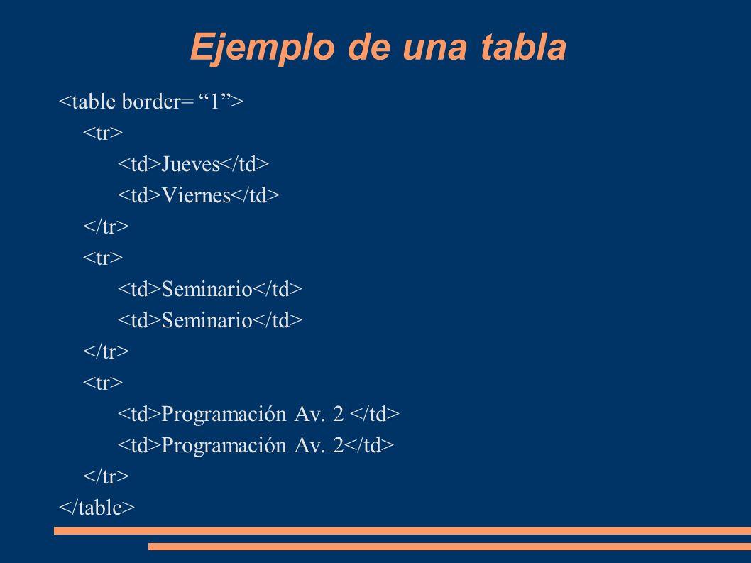 Ejemplo de una tabla <table border= 1 > <tr>