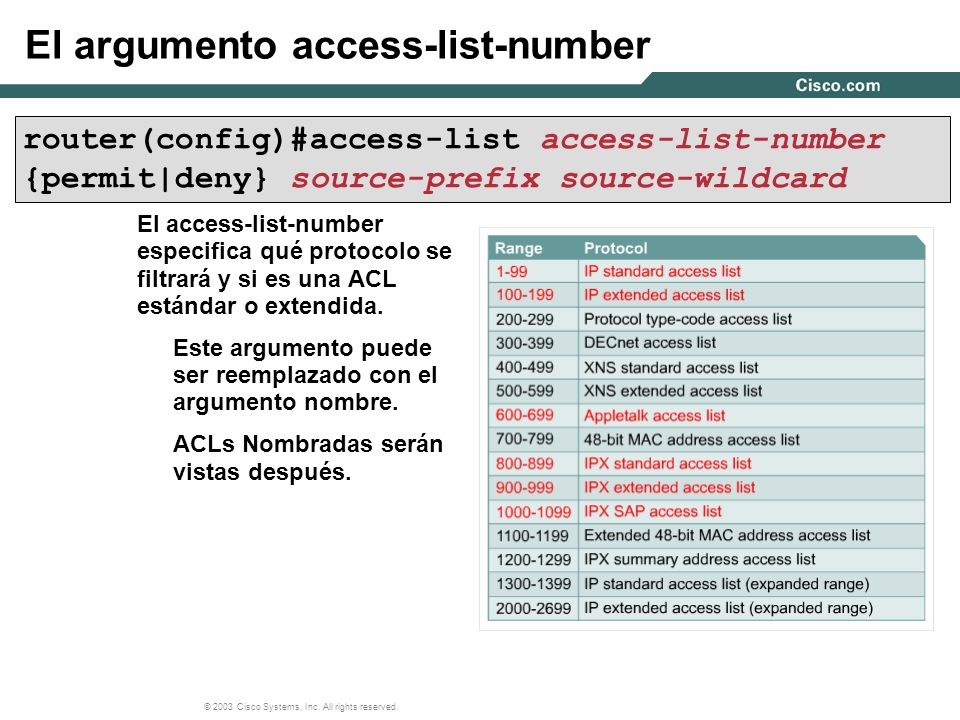 El argumento access-list-number