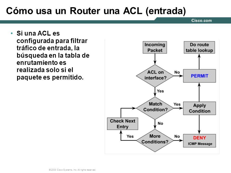 Cómo usa un Router una ACL (entrada)