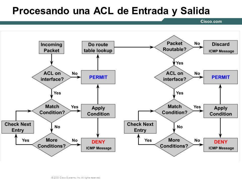 Procesando una ACL de Entrada y Salida