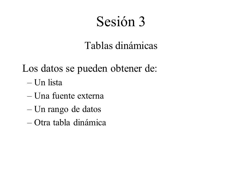 Sesión 3 Tablas dinámicas Los datos se pueden obtener de: Un lista