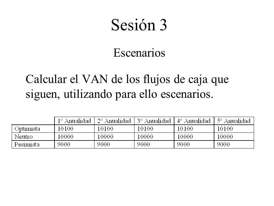 Sesión 3 Escenarios.