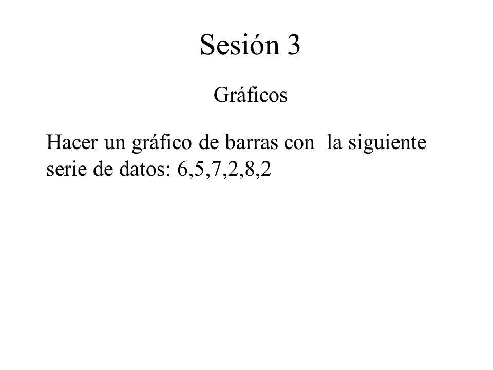 Sesión 3 Gráficos Hacer un gráfico de barras con la siguiente serie de datos: 6,5,7,2,8,2
