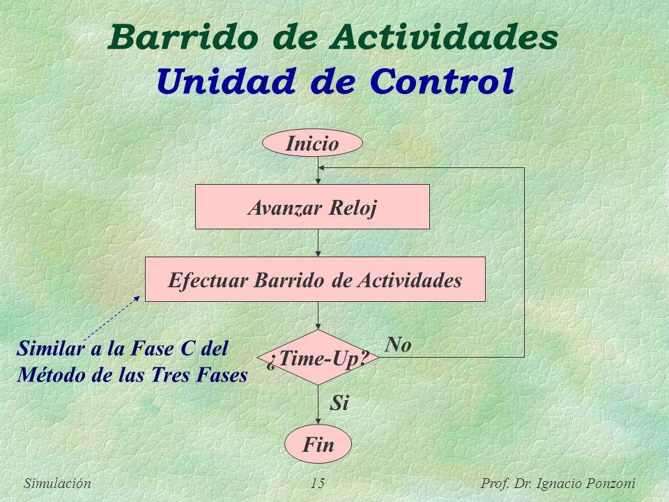 Barrido de Actividades Unidad de Control