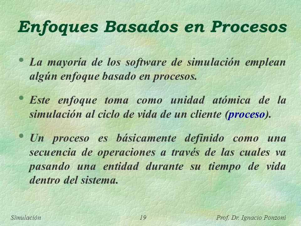 Enfoques Basados en Procesos