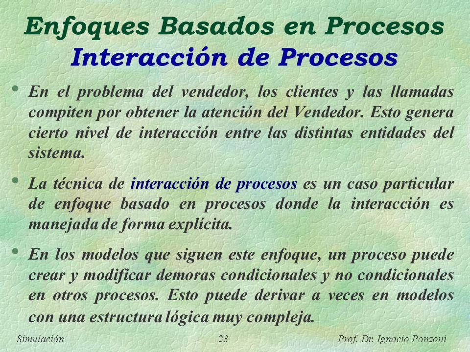 Enfoques Basados en Procesos Interacción de Procesos