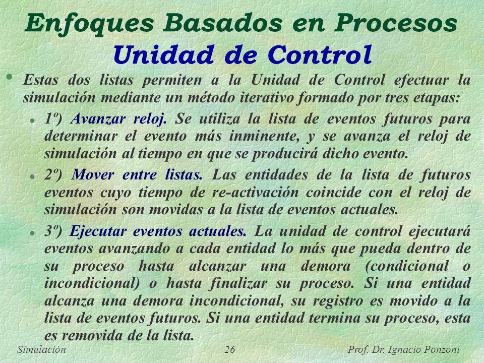 Enfoques Basados en Procesos Unidad de Control