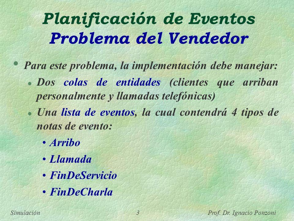 Planificación de Eventos Problema del Vendedor