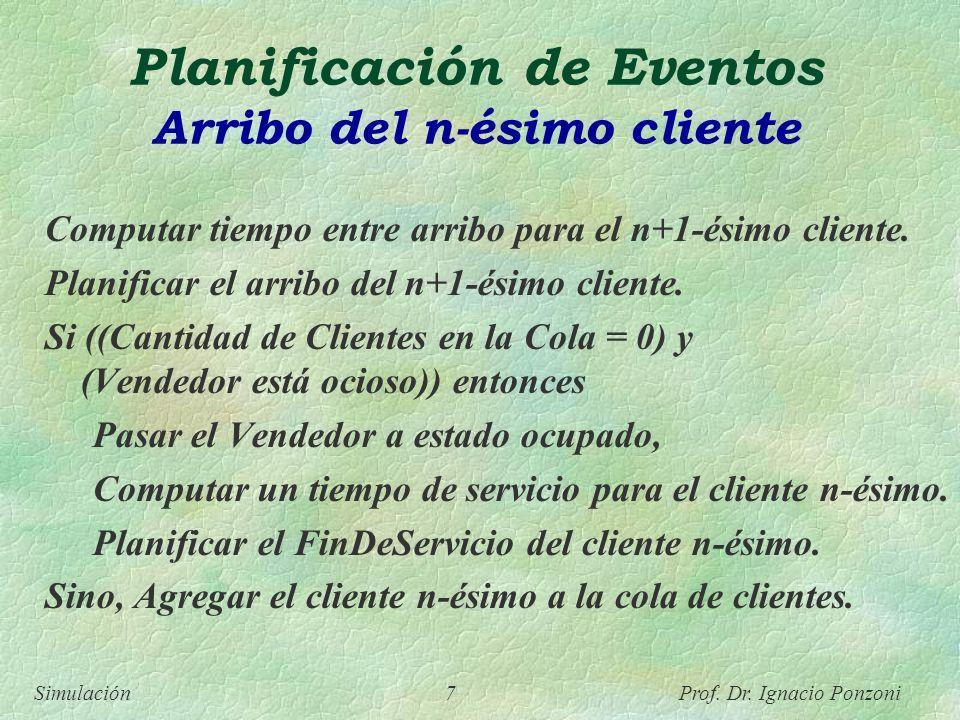 Planificación de Eventos Arribo del n-ésimo cliente