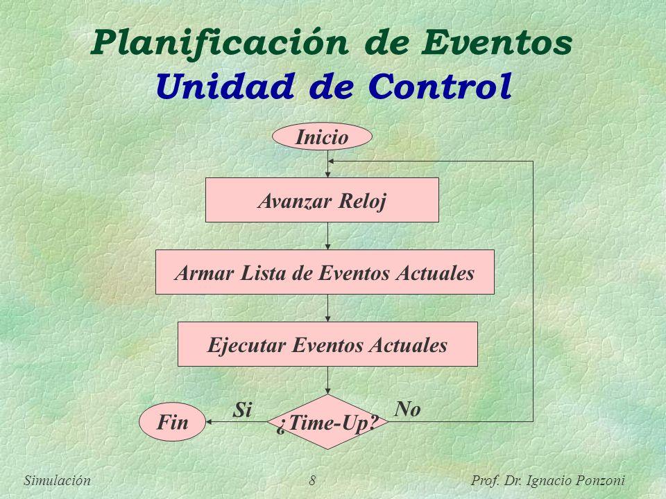 Planificación de Eventos Unidad de Control