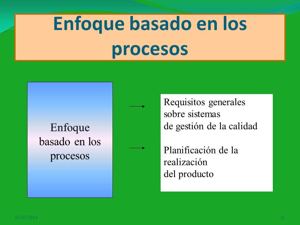 Enfoque basado en los procesos