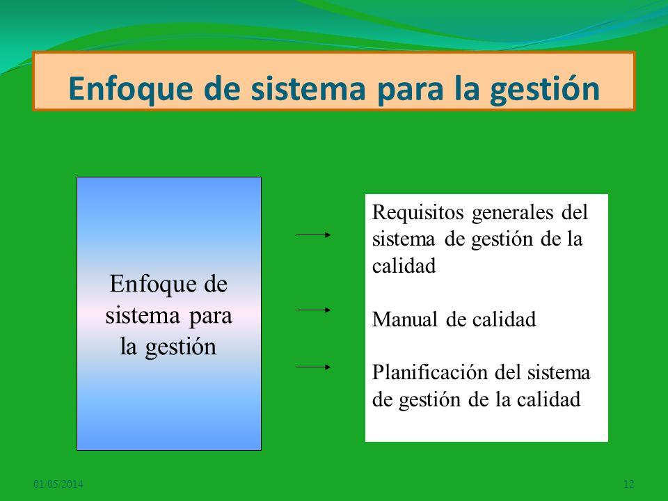 Enfoque de sistema para la gestión