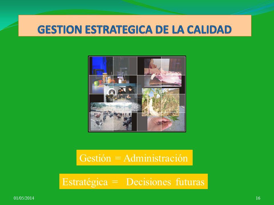 GESTION ESTRATEGICA DE LA CALIDAD