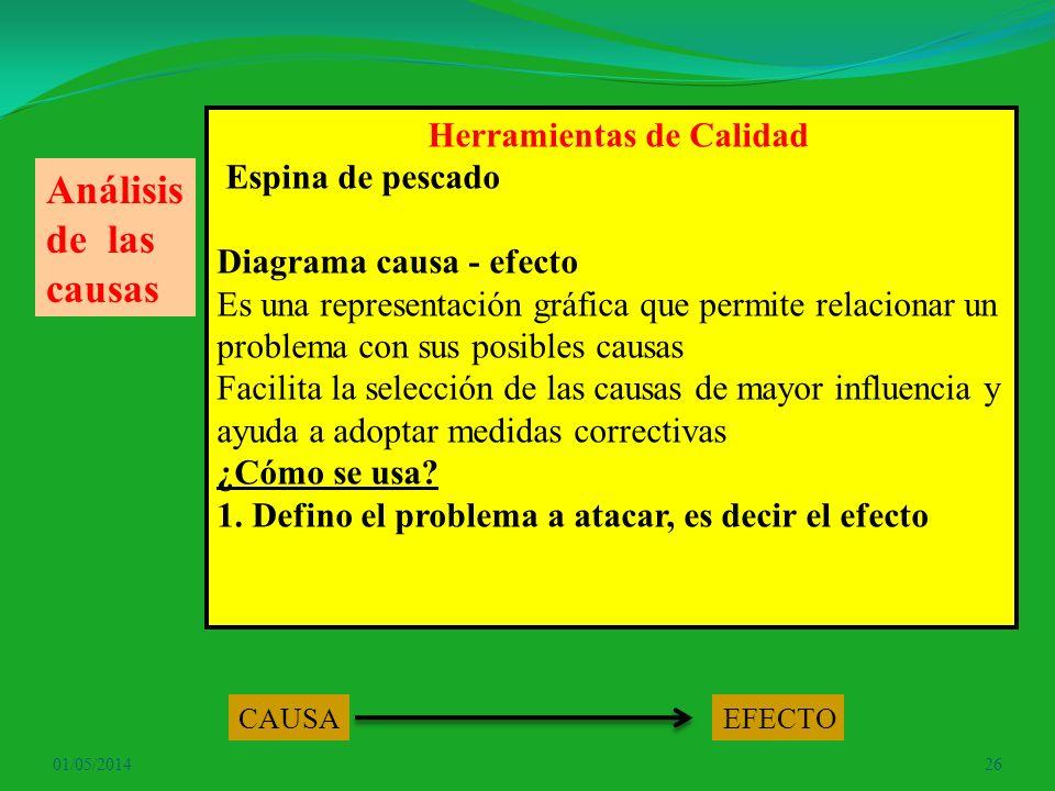 Análisis de las causas Herramientas de Calidad Espina de pescado