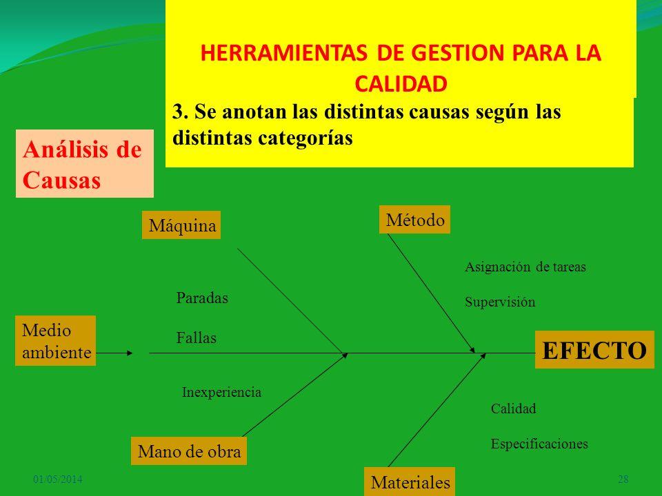 HERRAMIENTAS DE GESTION PARA LA CALIDAD