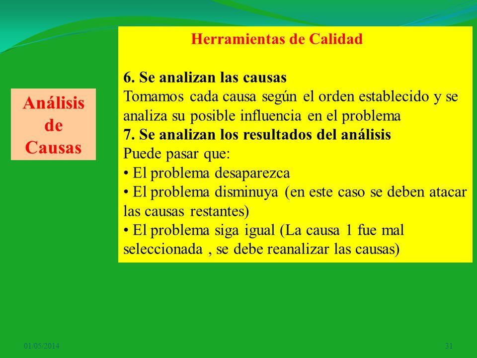 Análisis de Causas Herramientas de Calidad 6. Se analizan las causas