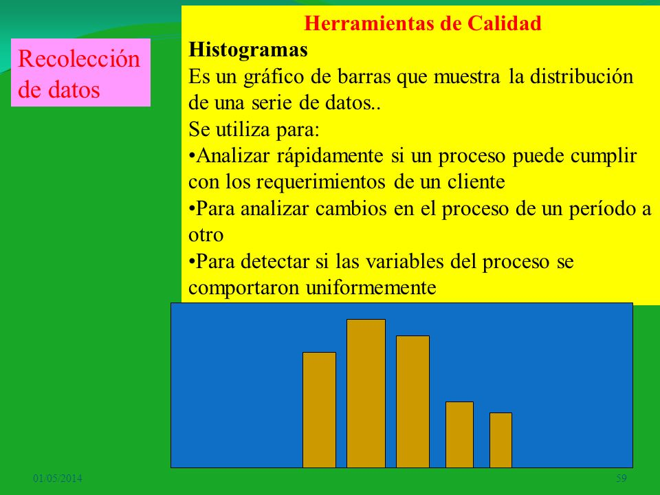 Recolección de datos Herramientas de Calidad Histogramas
