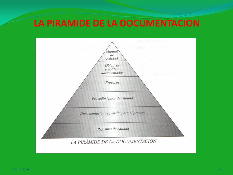 LA PIRAMIDE DE LA DOCUMENTACION