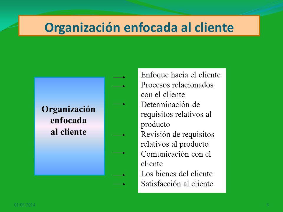 Organización enfocada al cliente