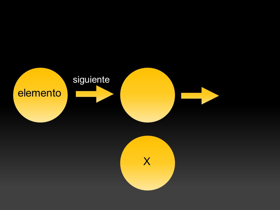 siguiente elemento X