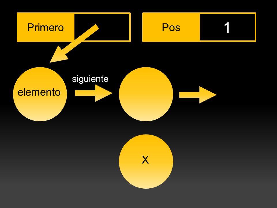 Primero Cima Pos 1 siguiente elemento X