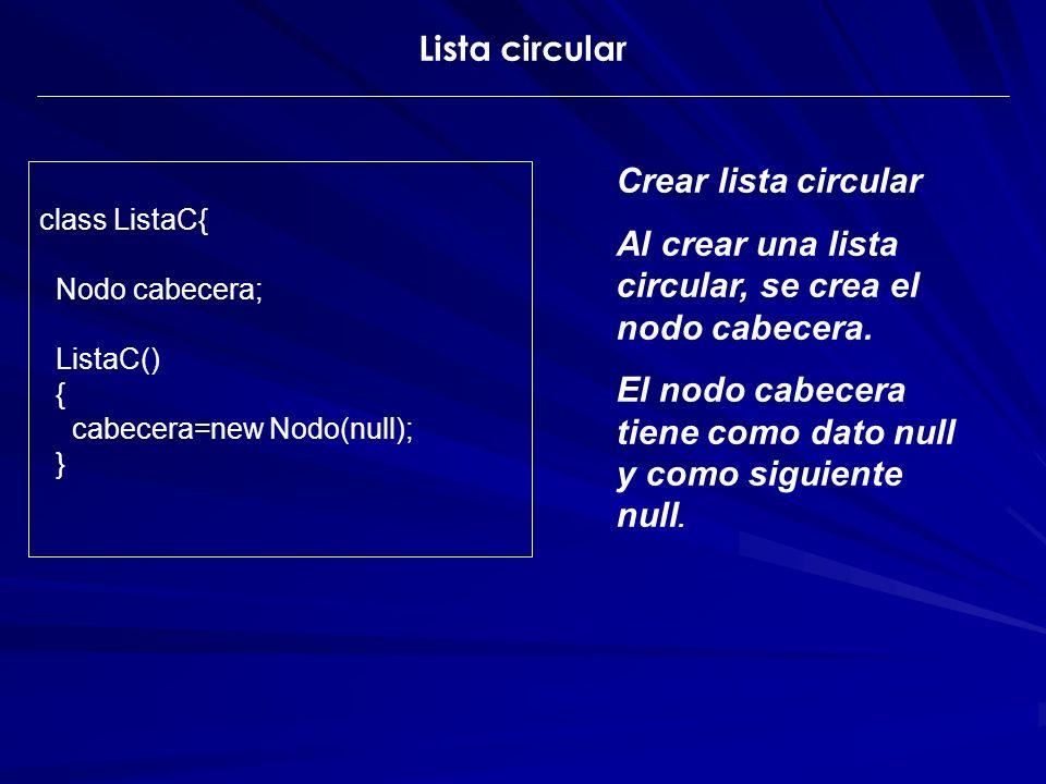 Al crear una lista circular, se crea el nodo cabecera.