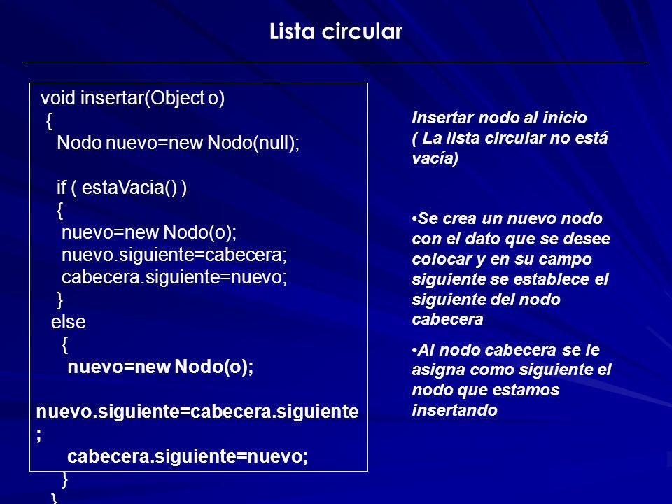 Lista circular void insertar(Object o) { Nodo nuevo=new Nodo(null);