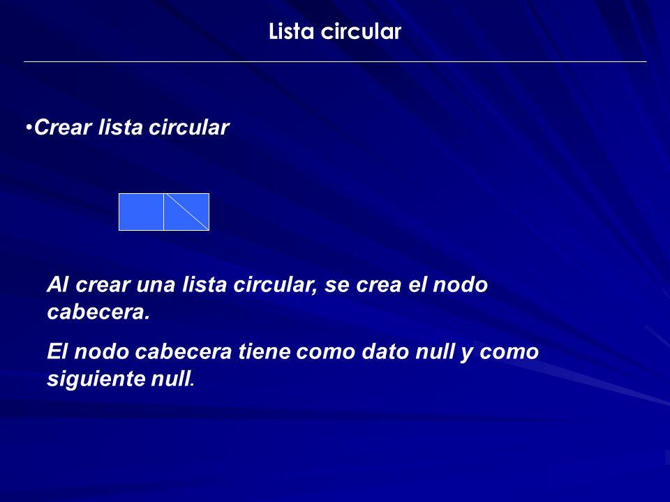 Lista circular Crear lista circular. Al crear una lista circular, se crea el nodo cabecera.