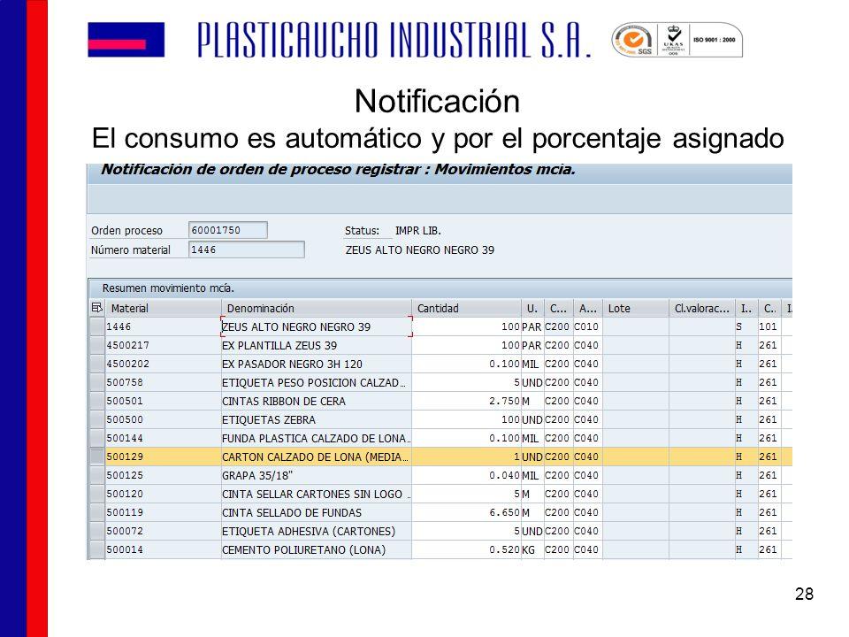 Notificación El consumo es automático y por el porcentaje asignado