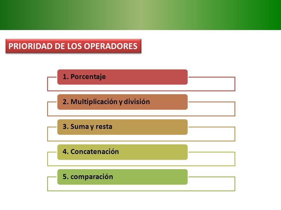 PRIORIDAD DE LOS OPERADORES