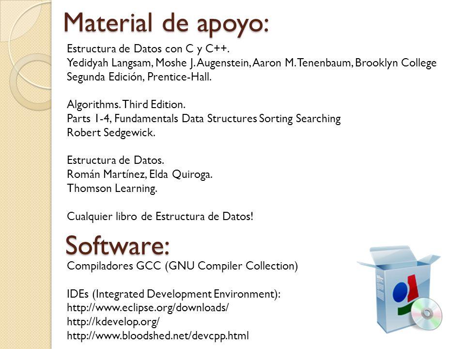 Material de apoyo: Software: Estructura de Datos con C y C++.