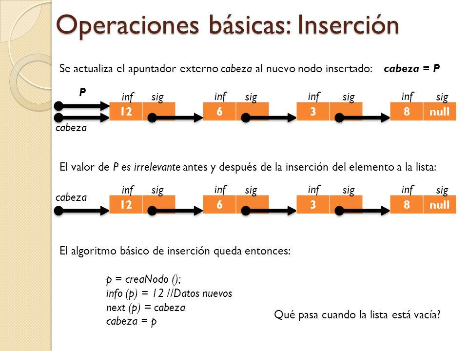 Operaciones básicas: Inserción