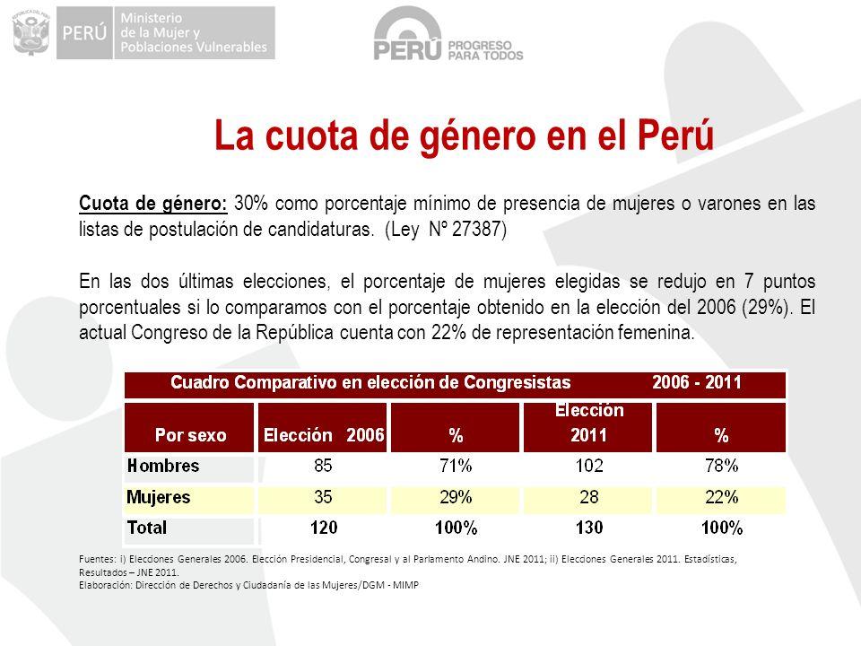 La cuota de género en el Perú