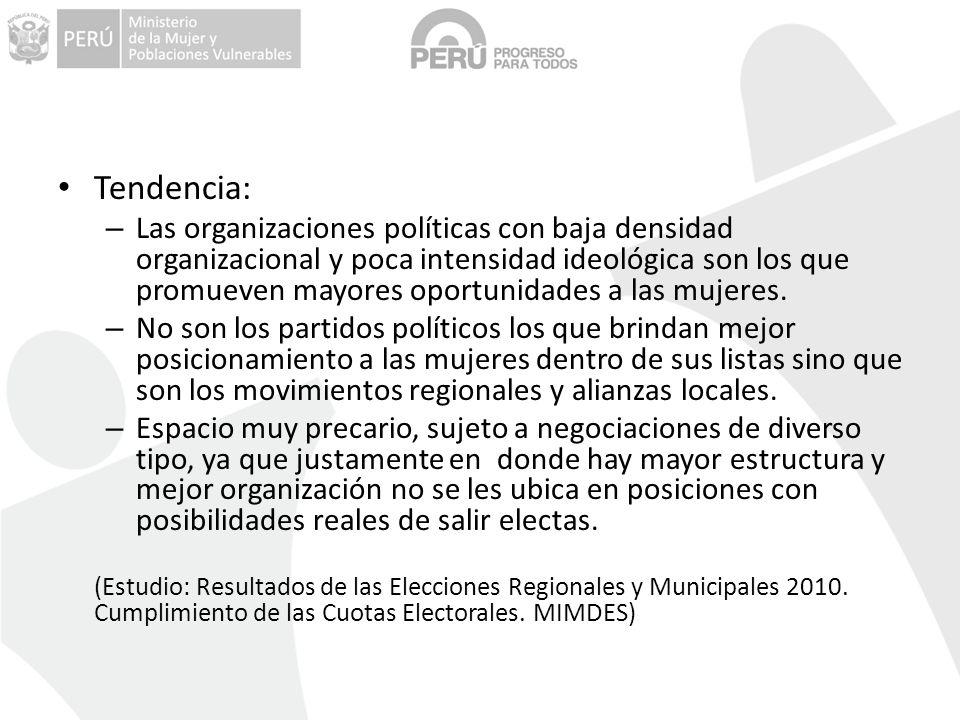 Tendencia: